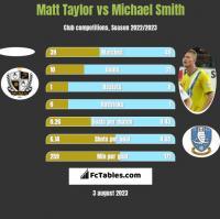 Matt Taylor vs Michael Smith h2h player stats