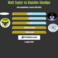 Matt Taylor vs Olamide Shodipo h2h player stats