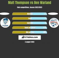 Matt Thompson vs Ben Warland h2h player stats