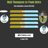 Matt Thompson vs Paulo Retre h2h player stats
