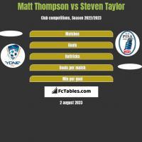 Matt Thompson vs Steven Taylor h2h player stats