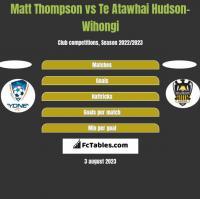 Matt Thompson vs Te Atawhai Hudson-Wihongi h2h player stats