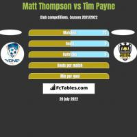 Matt Thompson vs Tim Payne h2h player stats