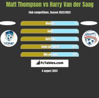 Matt Thompson vs Harry Van der Saag h2h player stats