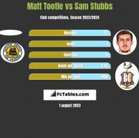Matt Tootle vs Sam Stubbs h2h player stats