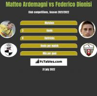 Matteo Ardemagni vs Federico Dionisi h2h player stats