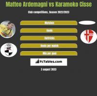 Matteo Ardemagni vs Karamoko Cisse h2h player stats