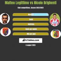 Matteo Legittimo vs Nicolo Brighenti h2h player stats