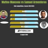 Matteo Mancosu vs Samuel Armenteros h2h player stats