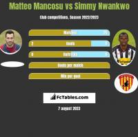 Matteo Mancosu vs Simmy Nwankwo h2h player stats