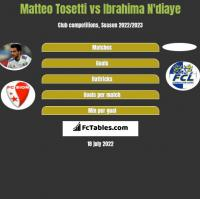 Matteo Tosetti vs Ibrahima N'diaye h2h player stats