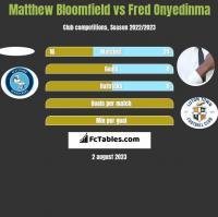 Matthew Bloomfield vs Fred Onyedinma h2h player stats