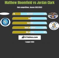 Matthew Bloomfield vs Jordan Clark h2h player stats