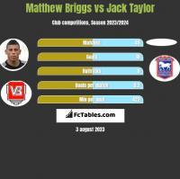 Matthew Briggs vs Jack Taylor h2h player stats