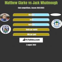 Matthew Clarke vs Jack Whatmough h2h player stats