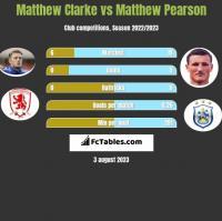 Matthew Clarke vs Matthew Pearson h2h player stats