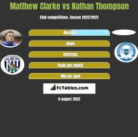 Matthew Clarke vs Nathan Thompson h2h player stats