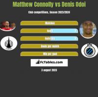 Matthew Connolly vs Denis Odoi h2h player stats