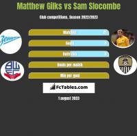 Matthew Gilks vs Sam Slocombe h2h player stats