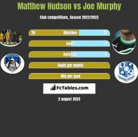 Matthew Hudson vs Joe Murphy h2h player stats