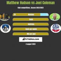 Matthew Hudson vs Joel Coleman h2h player stats
