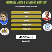 Matthew James vs Aaron Ramsey h2h player stats
