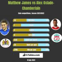Matthew James vs Alex Oxlade-Chamberlain h2h player stats