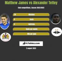 Matthew James vs Alexander Tettey h2h player stats