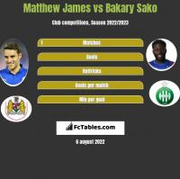 Matthew James vs Bakary Sako h2h player stats