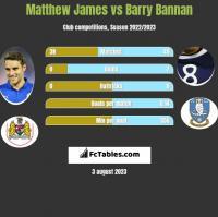 Matthew James vs Barry Bannan h2h player stats