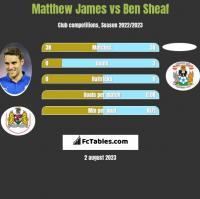 Matthew James vs Ben Sheaf h2h player stats