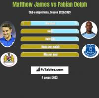 Matthew James vs Fabian Delph h2h player stats