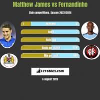 Matthew James vs Fernandinho h2h player stats