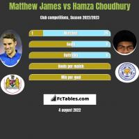 Matthew James vs Hamza Choudhury h2h player stats