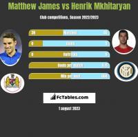 Matthew James vs Henrik Mkhitaryan h2h player stats