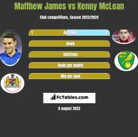 Matthew James vs Kenny McLean h2h player stats