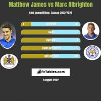 Matthew James vs Marc Albrighton h2h player stats