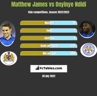 Matthew James vs Onyinye Ndidi h2h player stats