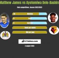 Matthew James vs Ayotomiwa Dele-Bashiru h2h player stats