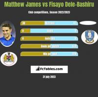 Matthew James vs Fisayo Dele-Bashiru h2h player stats