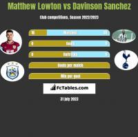 Matthew Lowton vs Davinson Sanchez h2h player stats