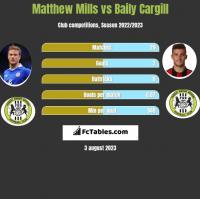 Matthew Mills vs Baily Cargill h2h player stats