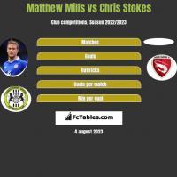 Matthew Mills vs Chris Stokes h2h player stats