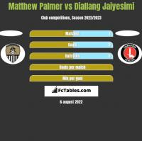 Matthew Palmer vs Diallang Jaiyesimi h2h player stats