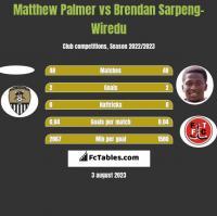 Matthew Palmer vs Brendan Sarpeng-Wiredu h2h player stats