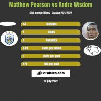 Matthew Pearson vs Andre Wisdom h2h player stats