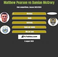 Matthew Pearson vs Damian McCrory h2h player stats