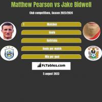 Matthew Pearson vs Jake Bidwell h2h player stats