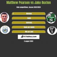 Matthew Pearson vs Jake Buxton h2h player stats