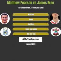 Matthew Pearson vs James Bree h2h player stats